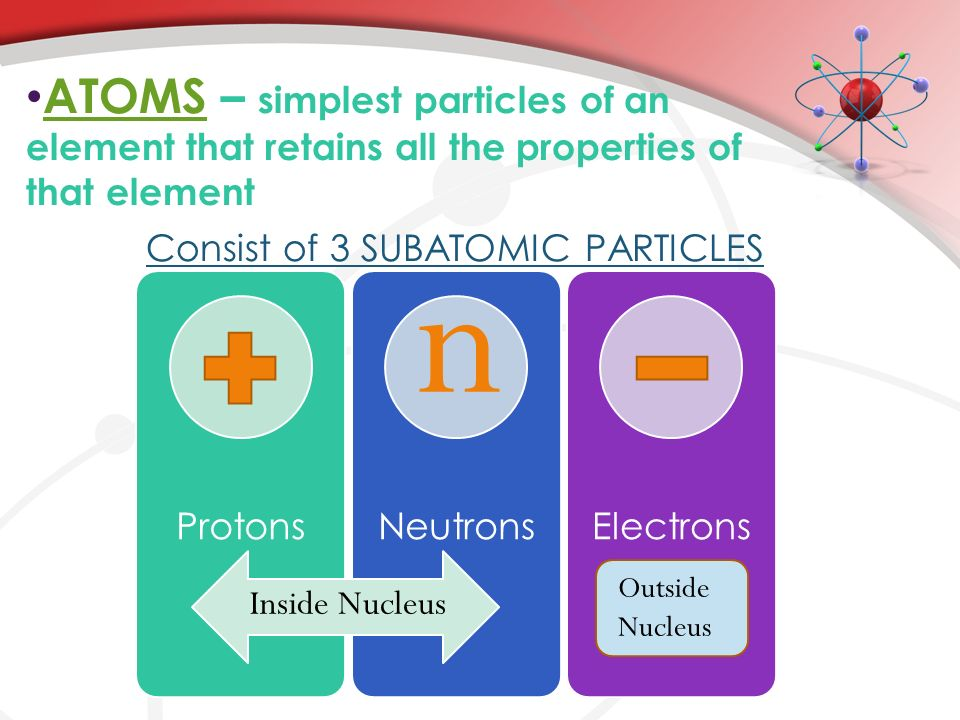 Consist of 3 SUBATOMIC PARTICLES ATOMS – simplest particles of an element that retains all the properties of that element ATOMS ProtonsNeutronsElectrons n Inside Nucleus Outside Nucleus