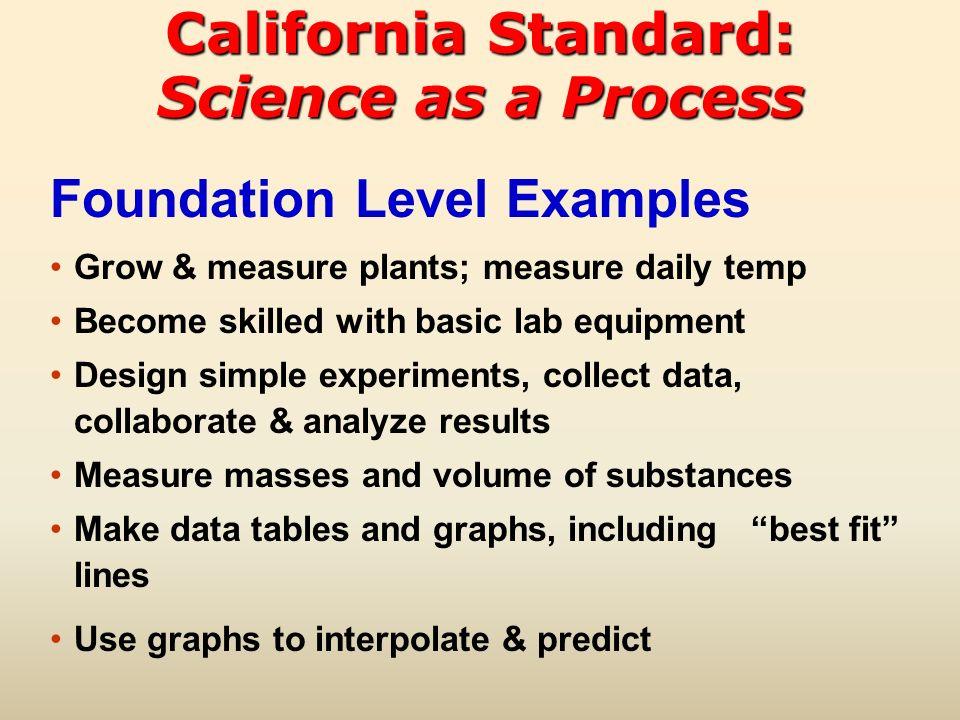 the scaffolding process example iuml uml ap bio essay on osmosis 7 grow measure