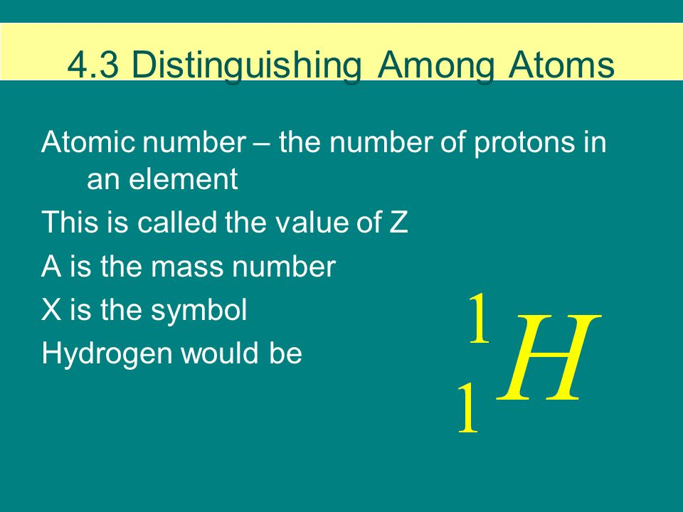 Starter S 23 What Are The 3 Parts Of An Atom Atomic Structure