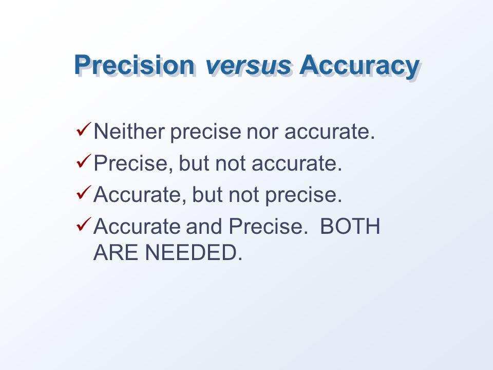 Precision versus Accuracy Neither precise nor accurate.