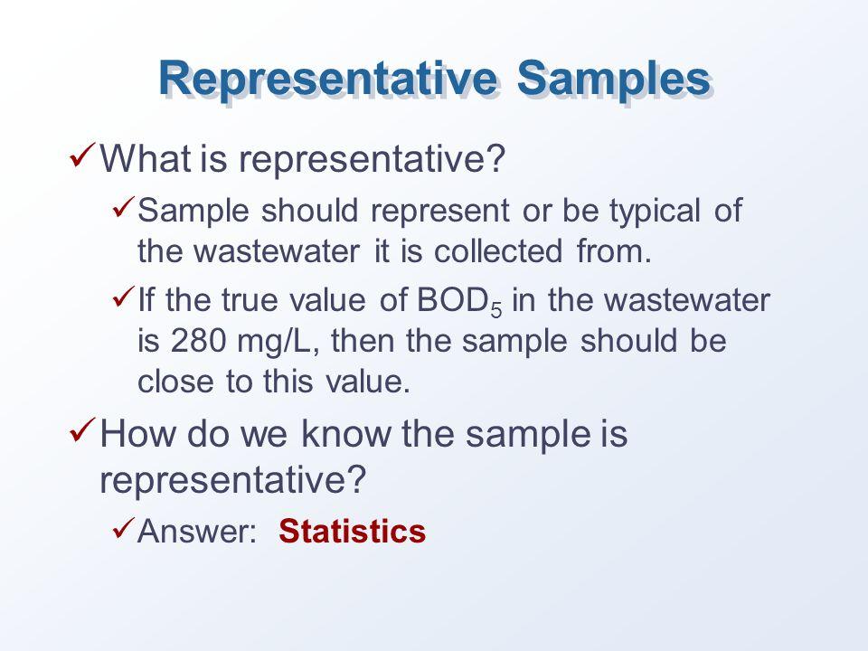 Representative Samples What is representative.