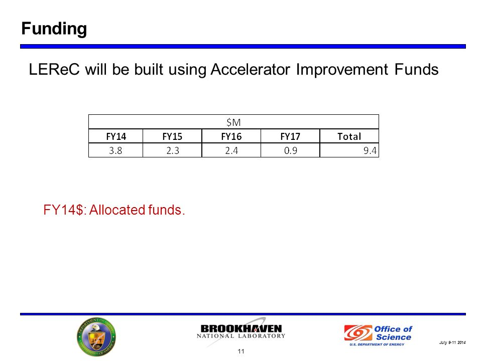 July Funding 11 LEReC will be built using Accelerator Improvement Funds FY14$: Allocated funds.