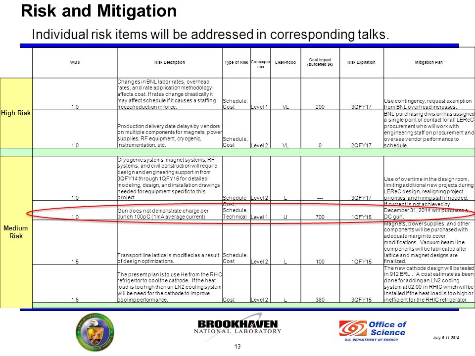 July Risk and Mitigation 13 Individual risk items will be addressed in corresponding talks.