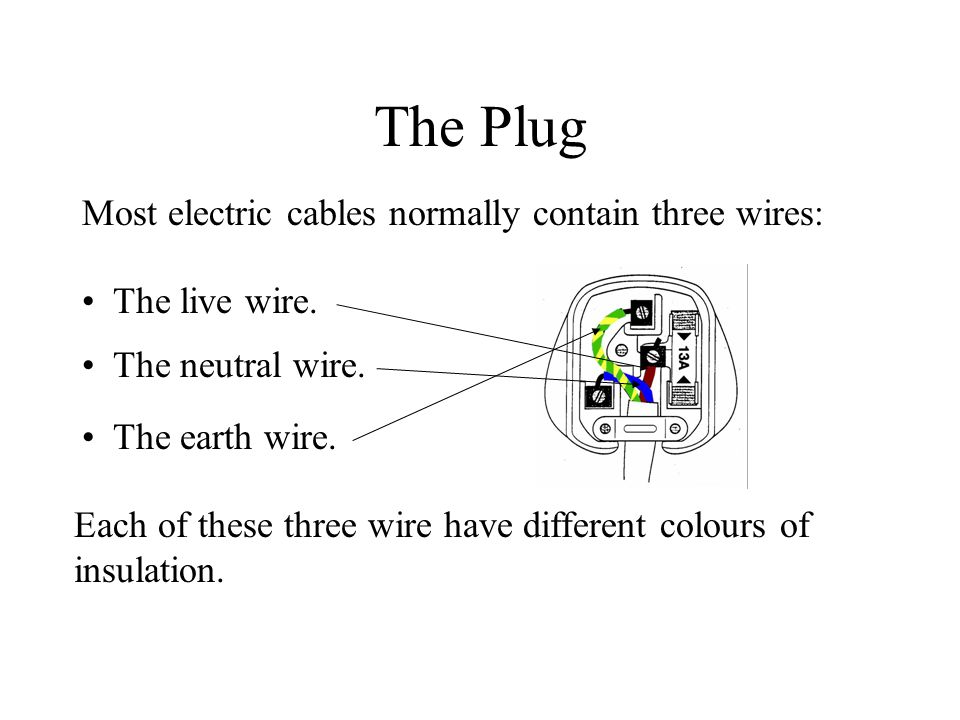 In A Plug What Colour Is The Neutral Wire on