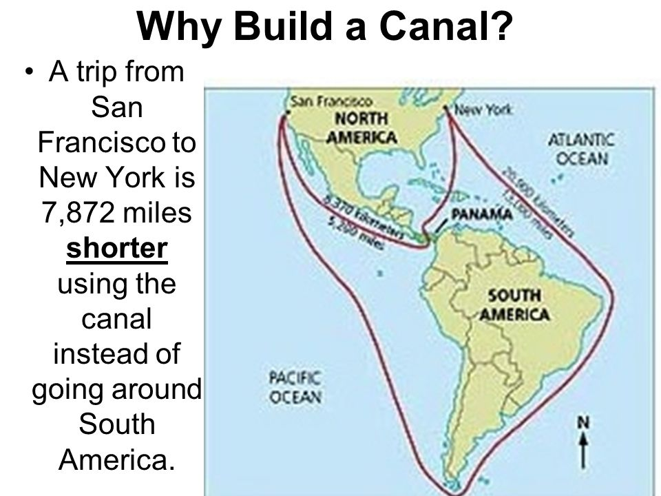 Why Build a Canal.