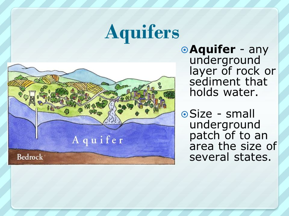 Aquifers  Aquifer - any underground layer of rock or sediment that holds water.