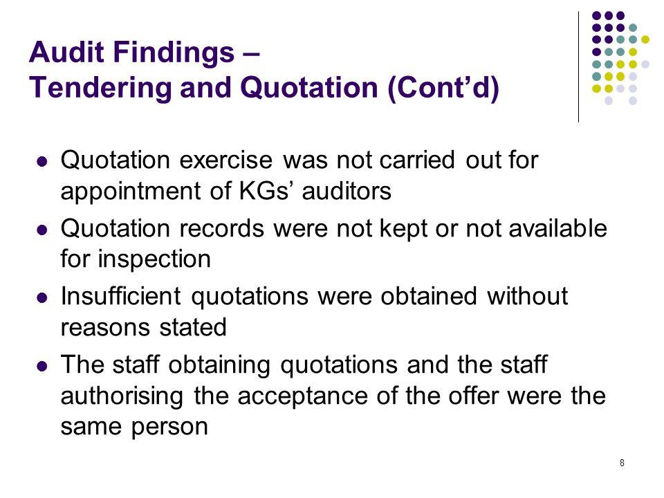 Audit Findings On Kindergarten Inspections Internal Audit Section