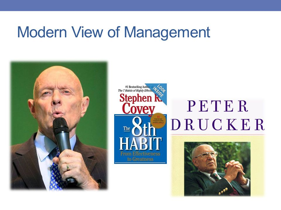 Modern View of Management