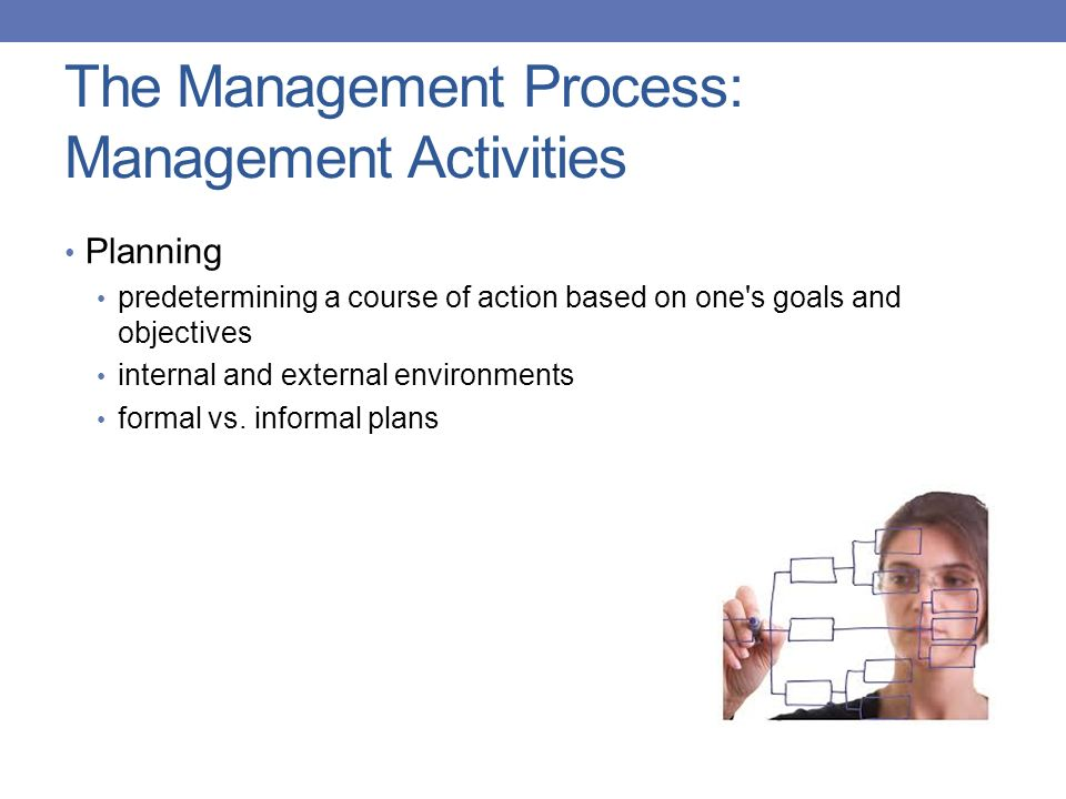 The Management Process: Management Activities Planning predetermining a course of action based on one's goals and objectives internal and external env