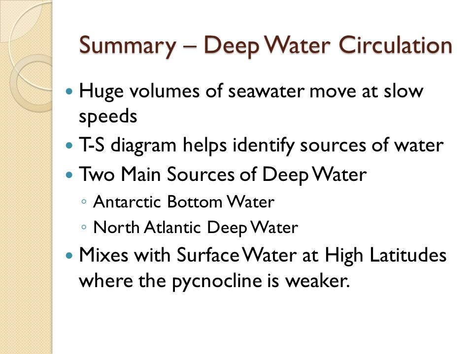 Summary – Deep Water Circulation Huge volumes of seawater move at slow speeds T-S diagram helps identify sources of water Two Main Sources of Deep Water ◦ Antarctic Bottom Water ◦ North Atlantic Deep Water Mixes with Surface Water at High Latitudes where the pycnocline is weaker.