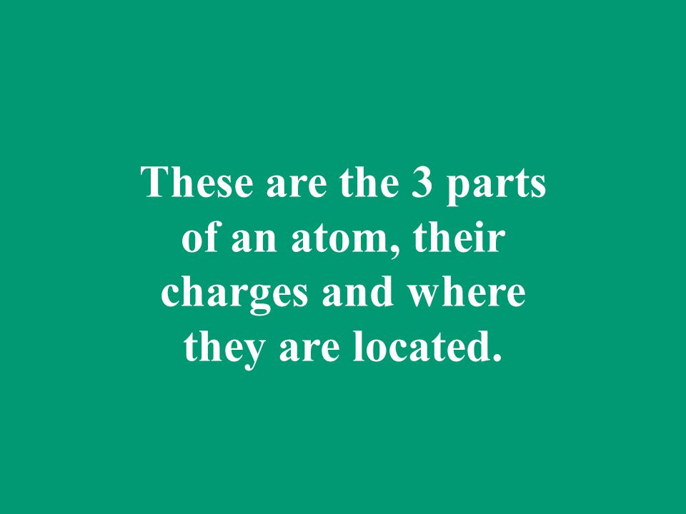 These are the 3 parts of an atom, their charges and where they are located.