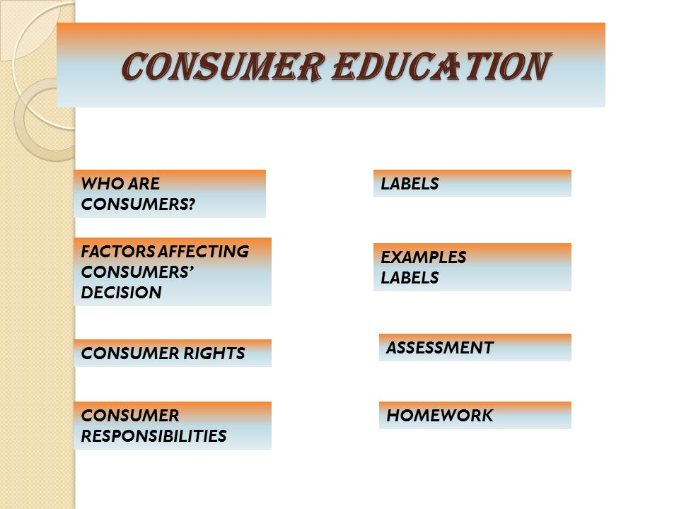 Consumer Education Form I Level Click To Start Consumer Education