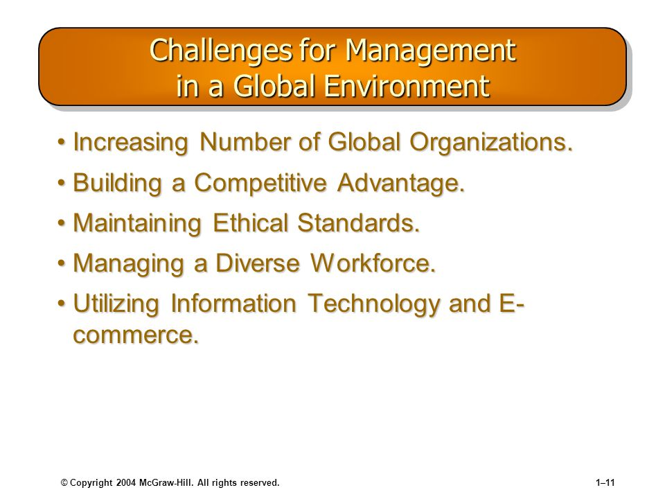 © Copyright 2004 McGraw-Hill. All rights reserved.1–11 Challenges for Management in a Global Environment Increasing Number of Global Organizations.Inc