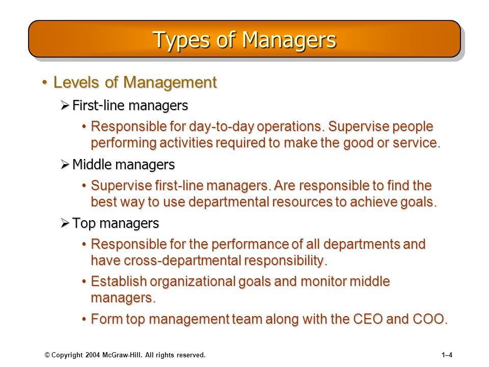 © Copyright 2004 McGraw-Hill. All rights reserved.1–41–4 Types of Managers Levels of ManagementLevels of Management  First-line managers Responsible