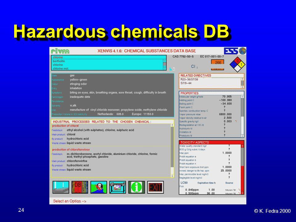 © K. Fedra 2000 24 Hazardous chemicals DB