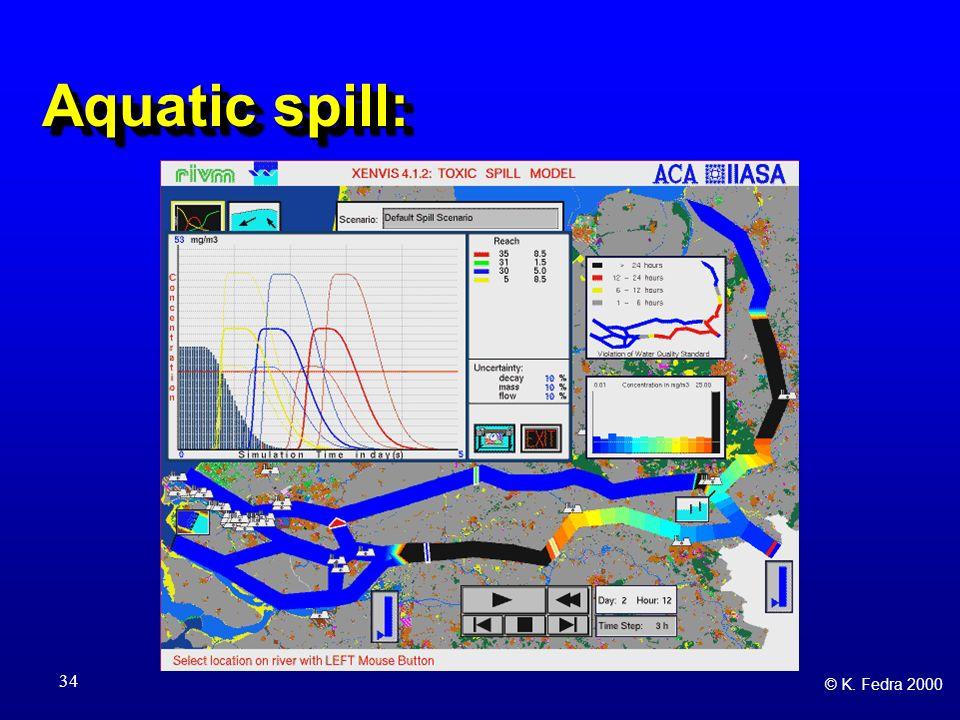 © K. Fedra 2000 34 Aquatic spill: