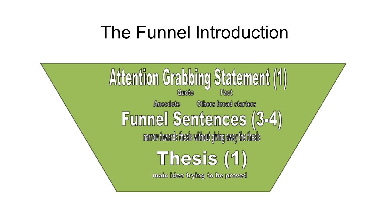 The Funnel Introduction