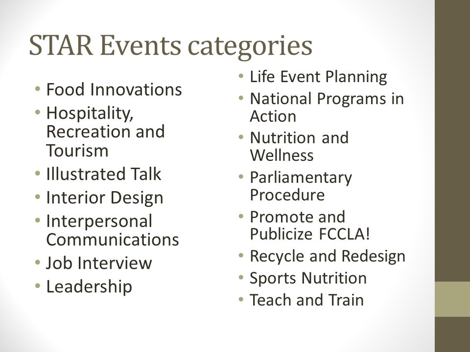 20 STAR Events Categories Food Innovations Hospitality Recreation And Tourism Illustrated Talk Interior Design