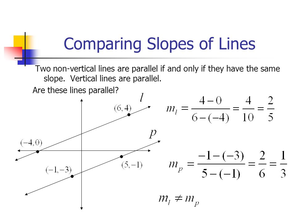 Slopes and parallel lines goals to find slopes of lines to comparing slopes of lines two non vertical lines are parallel if and only if they ccuart Images