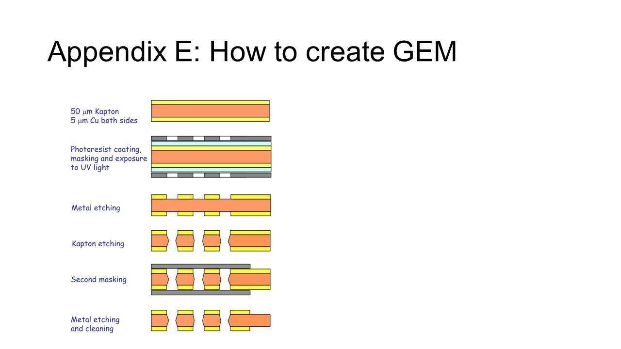 Appendix E: How to create GEM