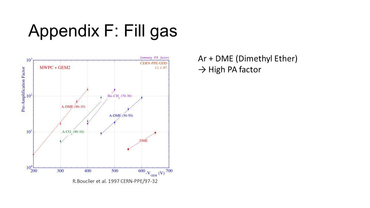 Appendix F: Fill gas R.Bouclier et al.