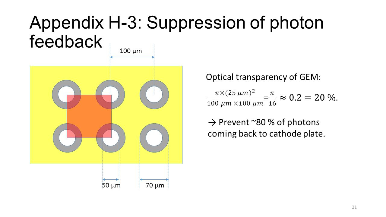 Appendix H-3: Suppression of photon feedback 21 70 μm50 μm 100 μm Optical transparency of GEM: → Prevent ~80 % of photons coming back to cathode plate.
