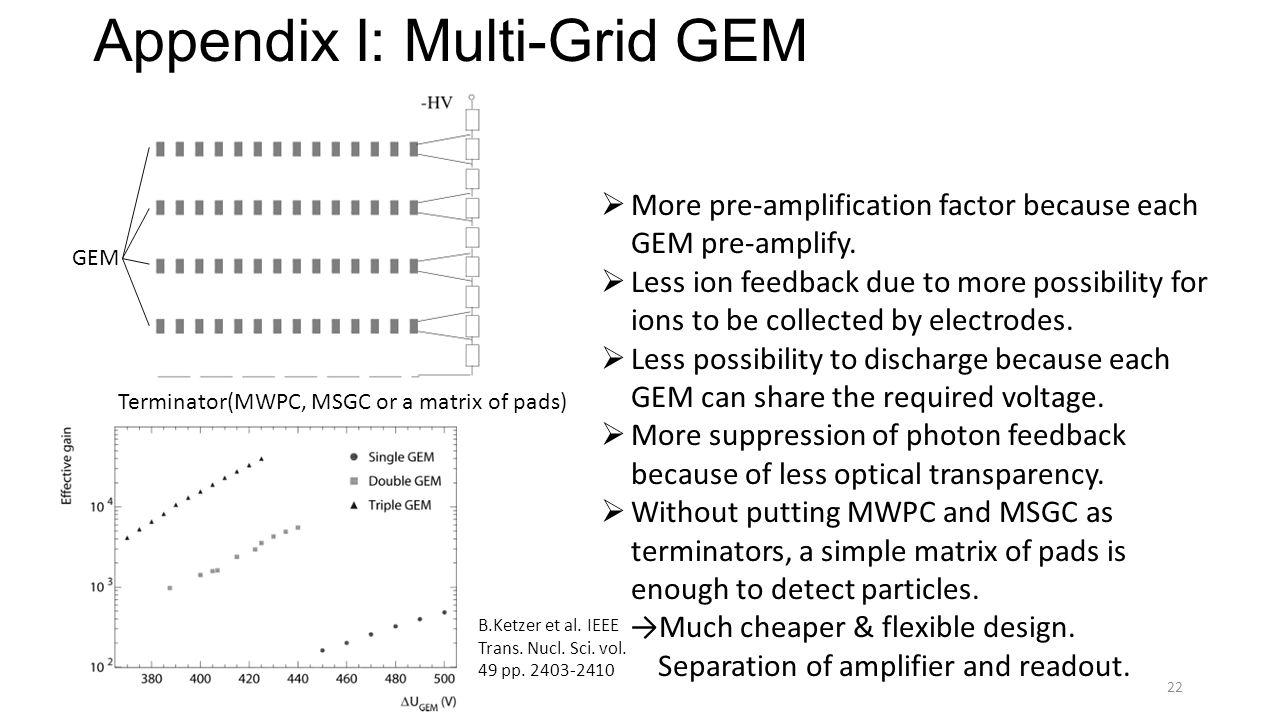 Appendix I: Multi-Grid GEM 22  More pre-amplification factor because each GEM pre-amplify.