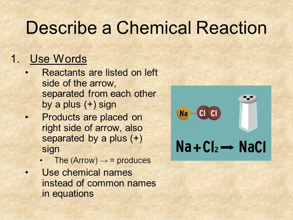 Describe a Chemical Reaction 1.Use Words Reactants are listed on left side of the arrow, separated from each other by a plus (+) sign Products are placed on right side of arrow, also separated by a plus (+) sign The (Arrow) → = produces Use chemical names instead of common names in equations
