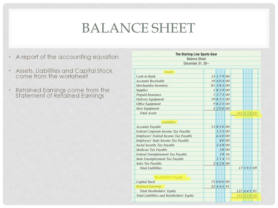 balance sheet reporting practiced by the Create practice report fields balance sheet report (new) the balance sheet report details the net worth of your organisation as at a particular date.