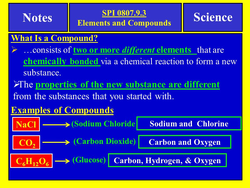 Sodium and Chlorine Carbon and Oxygen Carbon, Hydrogen, & Oxygen Notes SPI Elements and Compounds Science NaCl CO 2 C 6 H 12 O 6 (Sodium Chloride (Carbon Dioxide) (Glucose) What Is a Compound.
