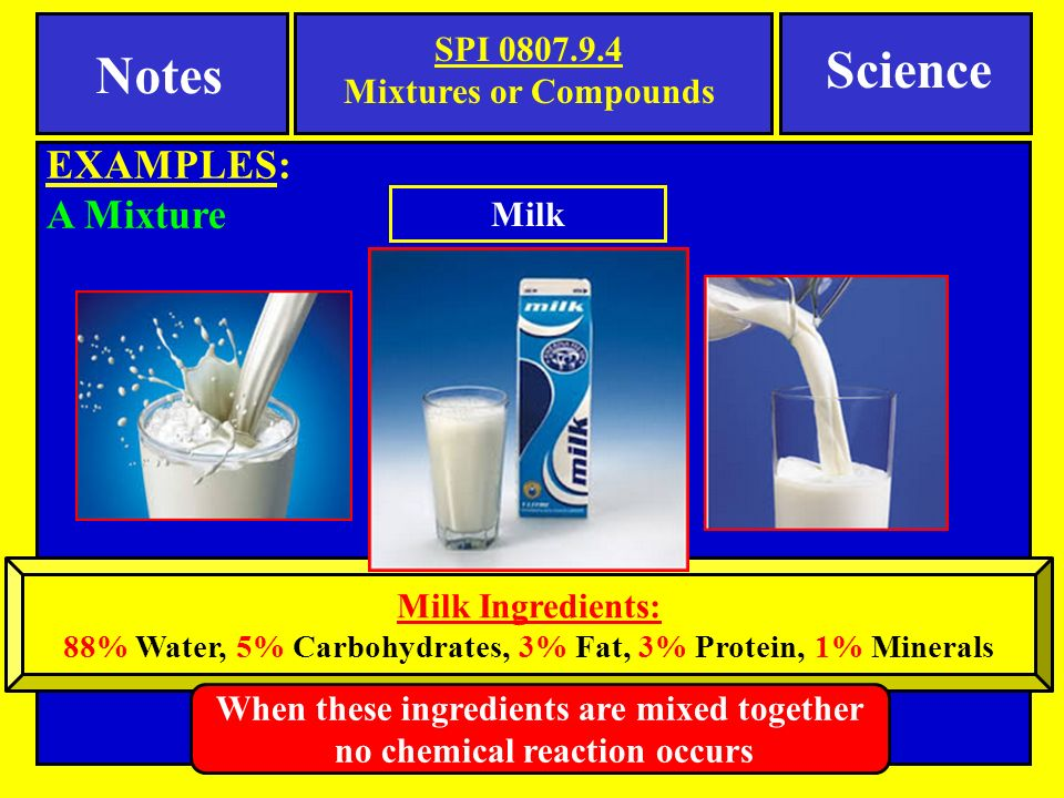 Notes SPI Mixtures or Compounds EXAMPLES: A Mixture Science Milk Milk Ingredients: 88% Water, 5% Carbohydrates, 3% Fat, 3% Protein, 1% Minerals When these ingredients are mixed together no chemical reaction occurs