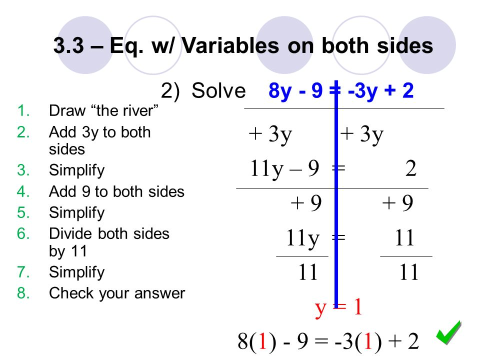 2) Solve 8y - 9 = -3y y + 3y 11y – 9 = y = y = 1 8(1) - 9 = -3(1) Draw the river 2.Add 3y to both sides 3.Simplify 4.Add 9 to both sides 5.Simplify 6.Divide both sides by 11 7.Simplify 8.Check your answer 3.3 – Eq.
