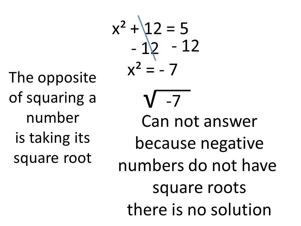 Using square roots to solve quadratic equations. 2x² = 8 22 x² = 4 ...