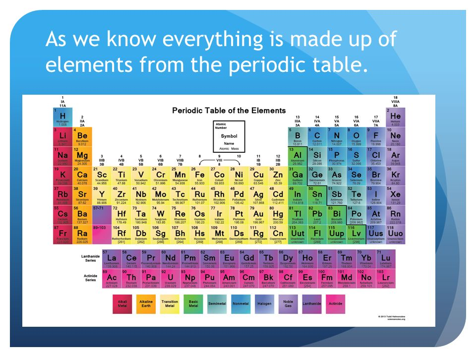 Periodic table complete periodic table with everything periodic periodic table complete periodic table with everything water systems as we know everything urtaz Image collections