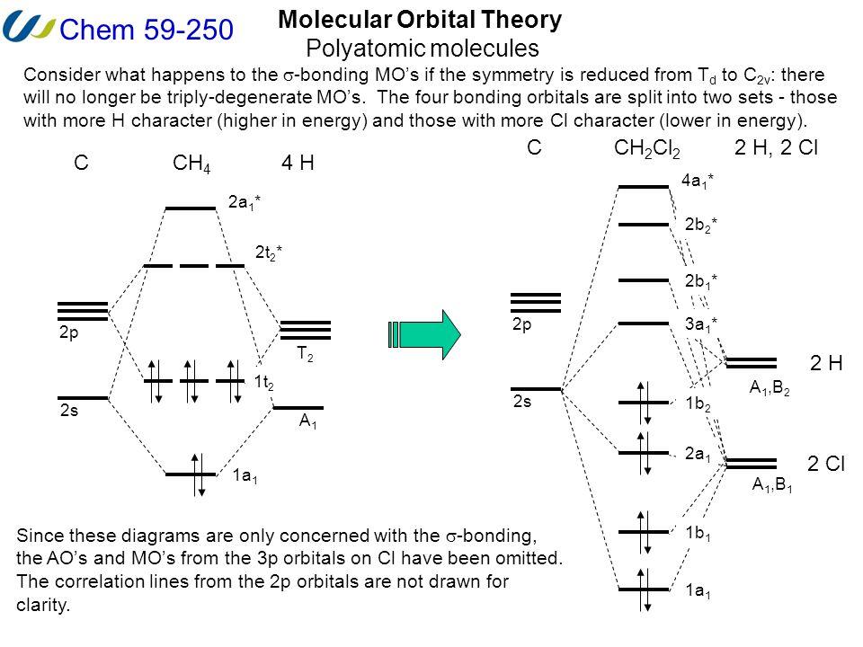 Chem molecular orbital theory diatomic molecules heteronuclear 13 chem sciox Image collections