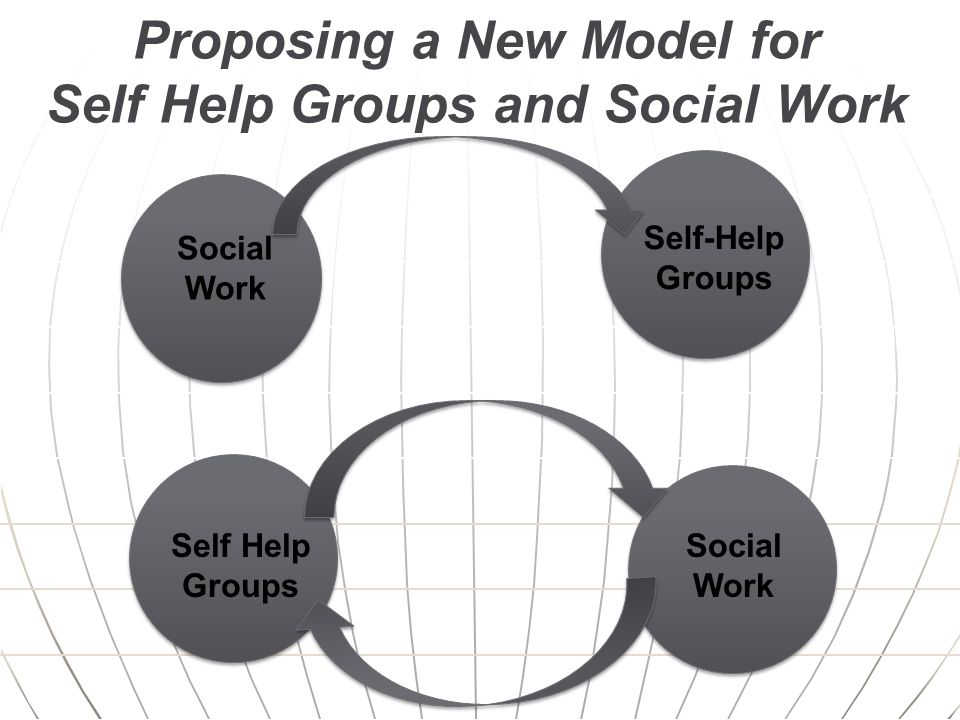 literature review of self help group 32 chapter ii review of literature the literature on self help group and micro finance is relatively one of the youngest its origin may be traced back to approximately thirty years but the.