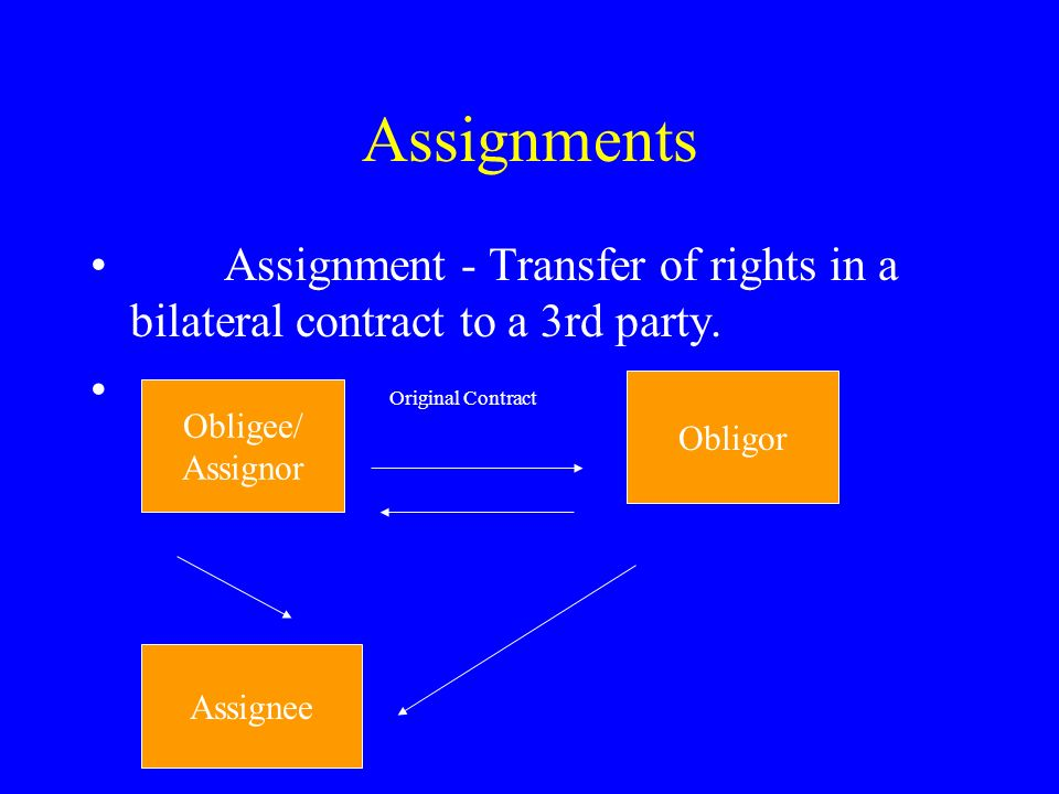 Assignor and Assignee - Assignments