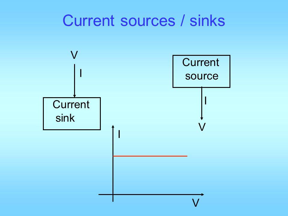 31 Current sources / sinks Current sink Current source I I V V V I