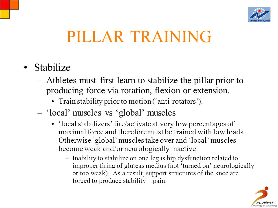 PILLAR TRAINING Stabilize –Athletes must first learn to stabilize the pillar prior to producing force via rotation, flexion or extension.