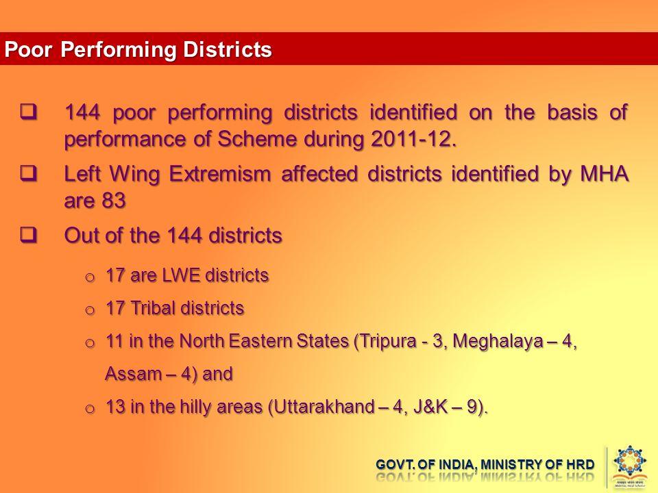 left extremism in india