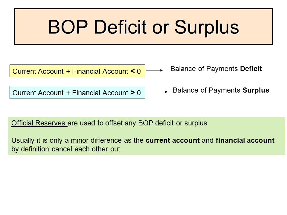 9 BOP Deficit ...