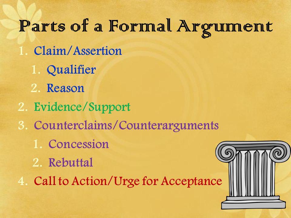 form of an argumentative essay