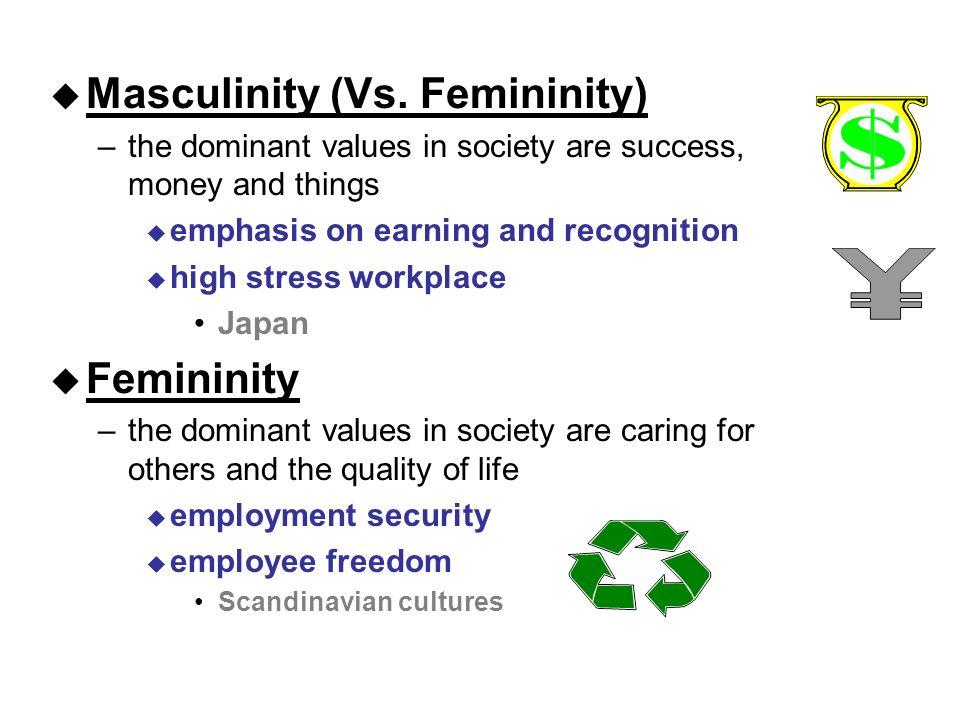  Masculinity (Vs.