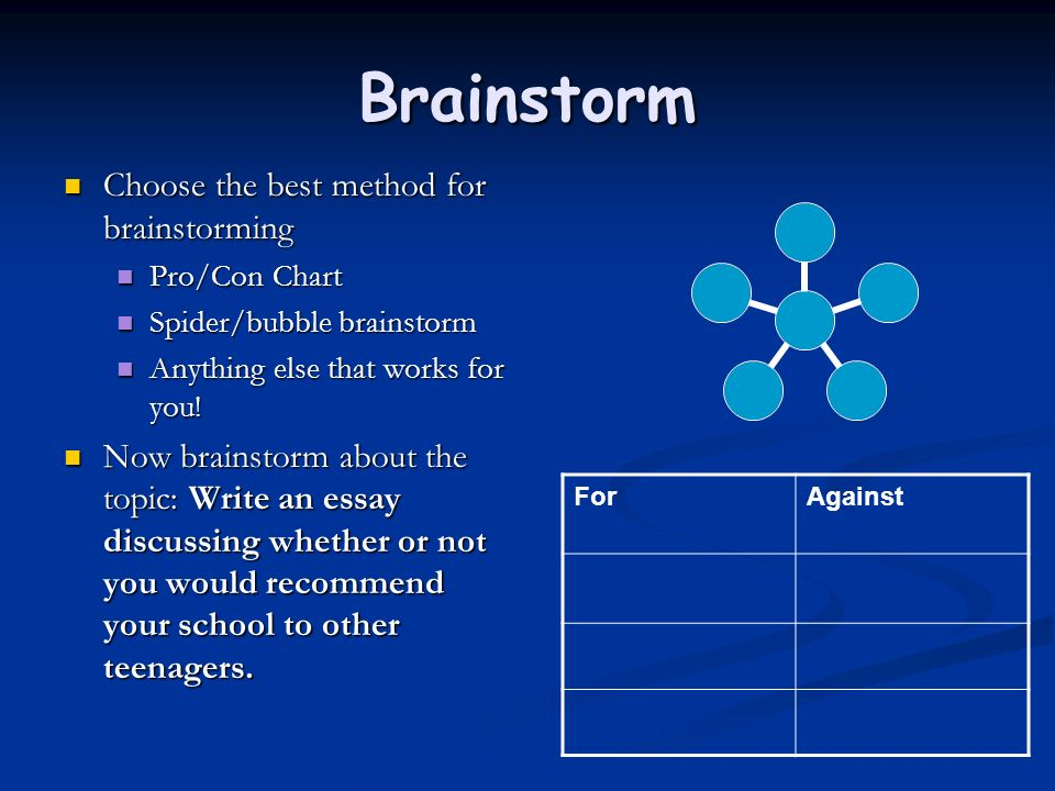 writing an essay essay writing it s not as bad as you think  4 brainstorm