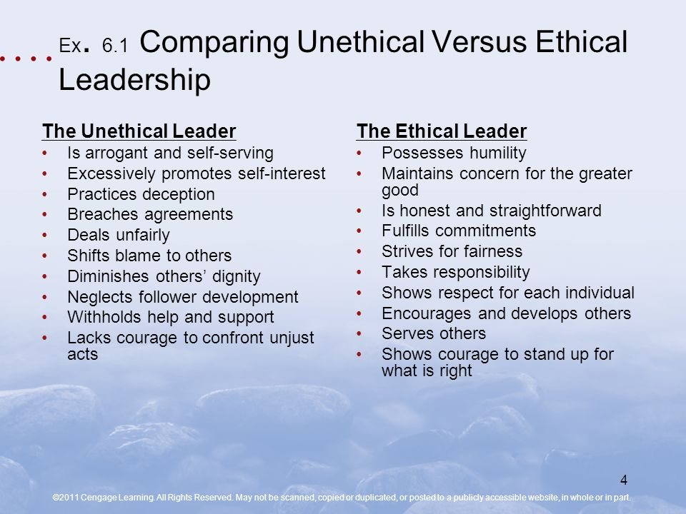 4 Ex. 6.1 Comparing Unethical Versus Ethical Leadership The Unethical Leader Is arrogant and self-serving Excessively promotes self-interest Practices