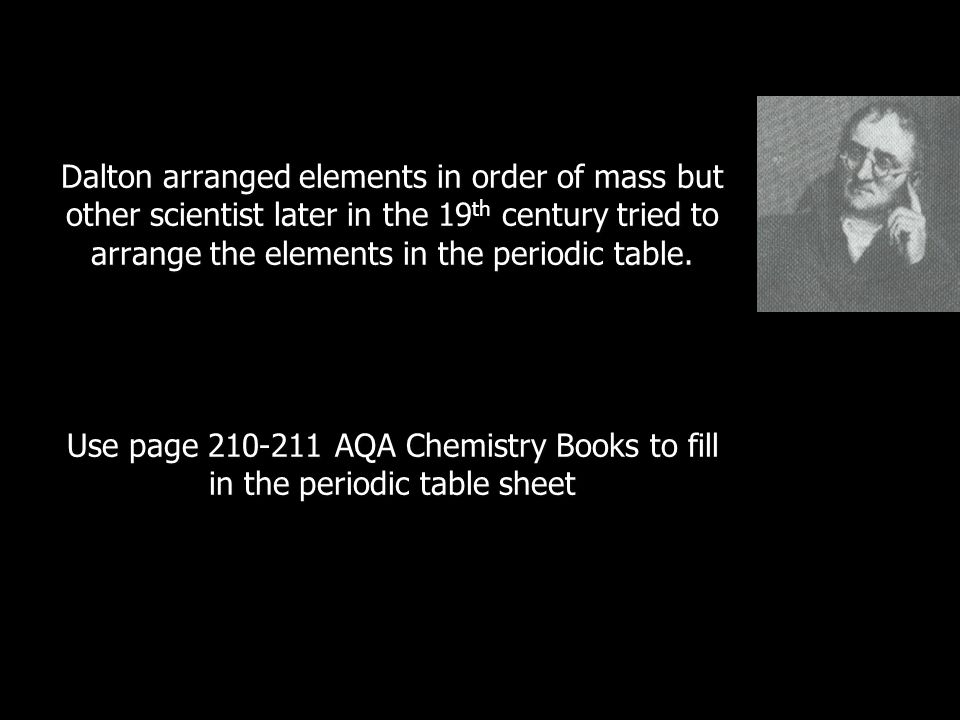 Atoms and the periodic table lo to understand the periodic 6 dalton urtaz Image collections