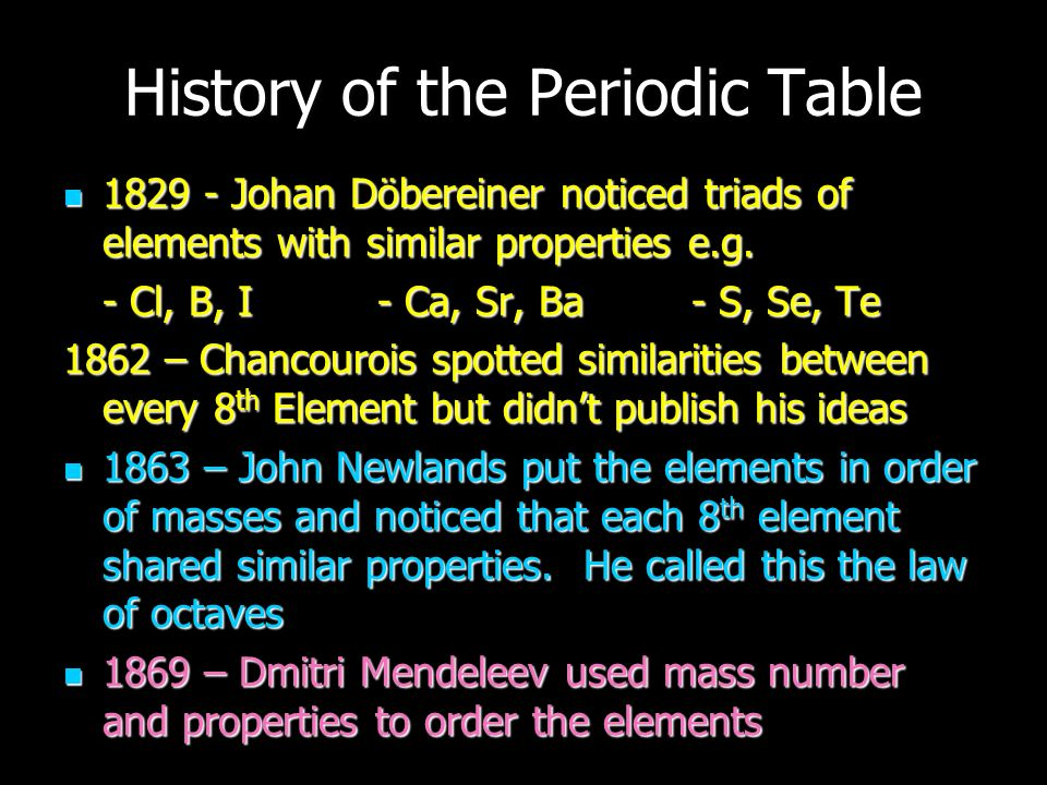 Atoms and the periodic table lo to understand the periodic 7 history of the periodic table 1829 johan dbereiner urtaz Image collections