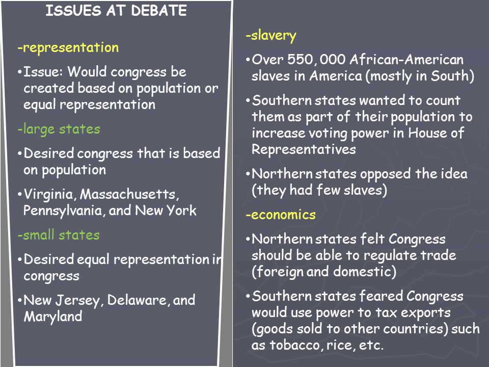 ISSUES AT DEBATE -representation Issue: Would congress be created based on population or equal representation -large states Desired congress that is based on population Virginia, Massachusetts, Pennsylvania, and New York -small states Desired equal representation in congress New Jersey, Delaware, and Maryland -slavery Over 550, 000 African-American slaves in America (mostly in South) Southern states wanted to count them as part of their population to increase voting power in House of Representatives Northern states opposed the idea (they had few slaves) -economics Northern states felt Congress should be able to regulate trade (foreign and domestic) Southern states feared Congress would use power to tax exports (goods sold to other countries) such as tobacco, rice, etc.