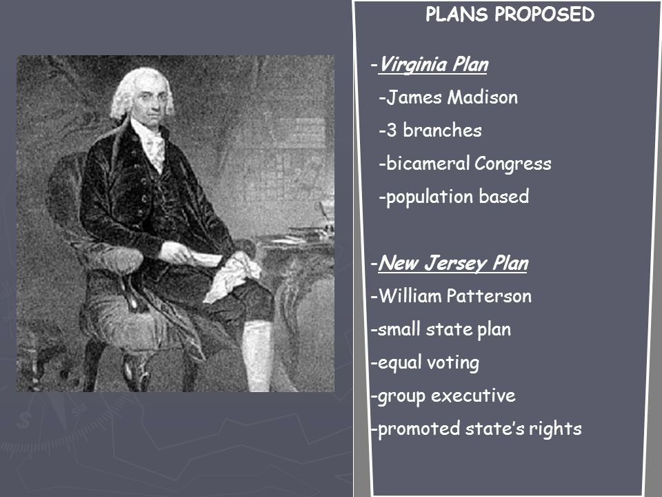 PLANS PROPOSED -Virginia Plan -James Madison -3 branches -bicameral Congress -population based -New Jersey Plan -William Patterson -small state plan -equal voting -group executive -promoted state's rights