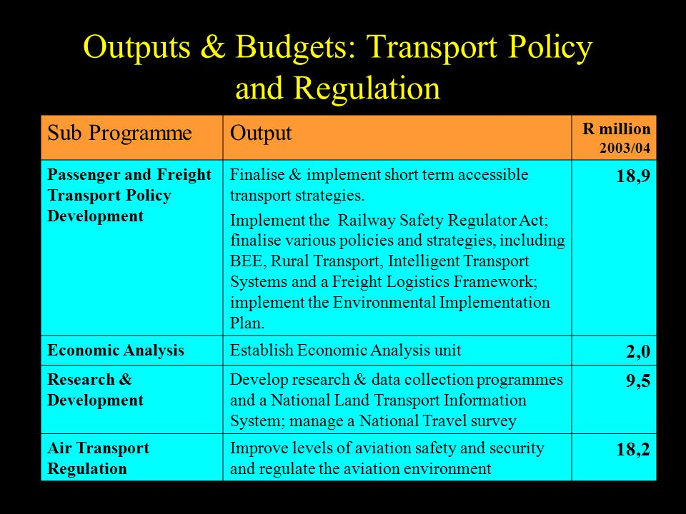 Outputs & Budgets: Transport Policy and Regulation Sub ProgrammeOutput R million 2003/04 Passenger and Freight Transport Policy Development Finalise & implement short term accessible transport strategies.